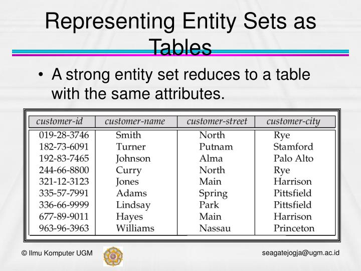 Representing Entity Sets as Tables