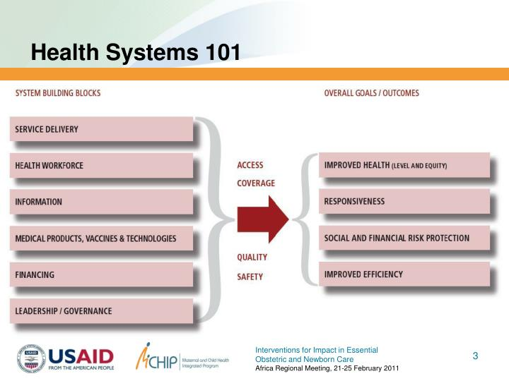 Health systems 101