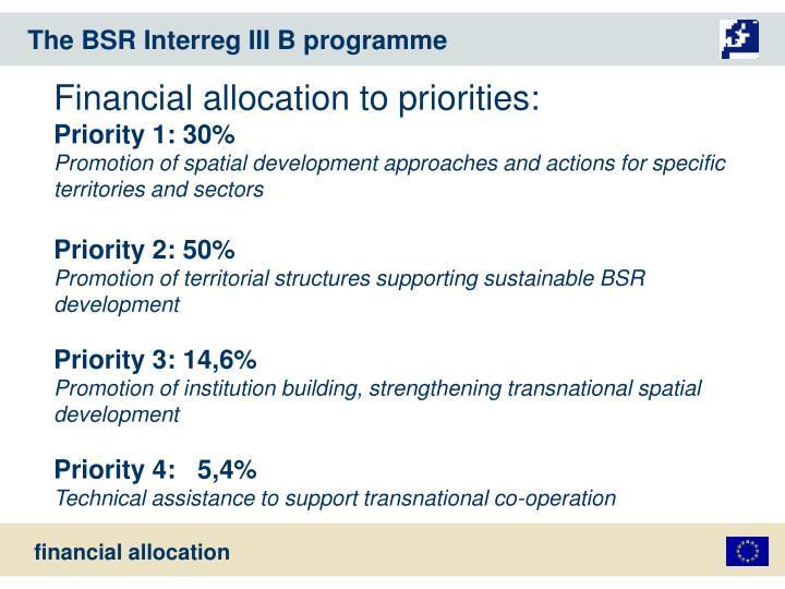 The BSR Interreg III B