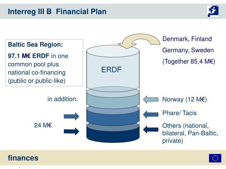 Interreg III B  Financial Plan