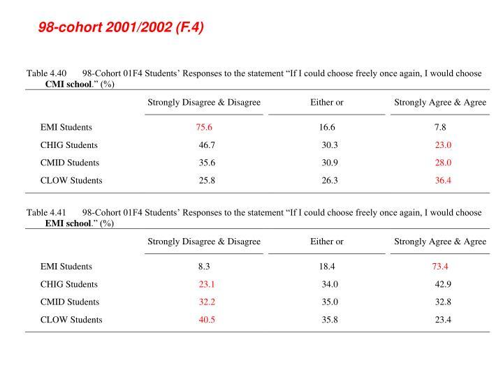 98-cohort 2001/2002 (F.4)