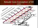 rebuild core conception of ee 2009