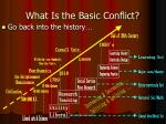 what is the basic conflict