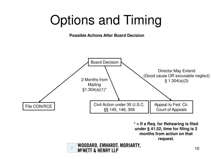 Options and Timing