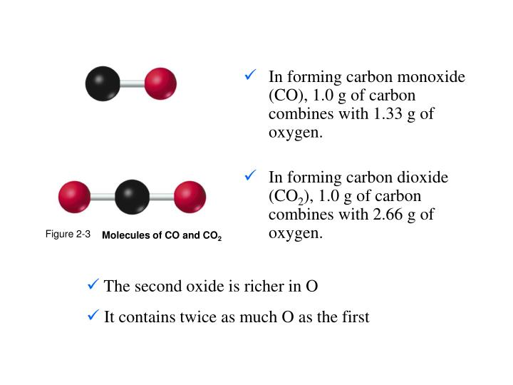 In forming carbon