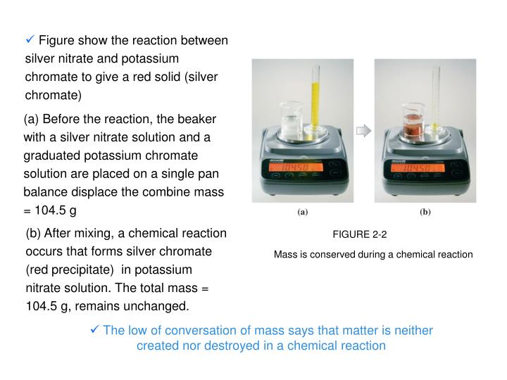 Figure show the reaction between silver nitrate and potassium chromate to give a red solid (silver chromate)
