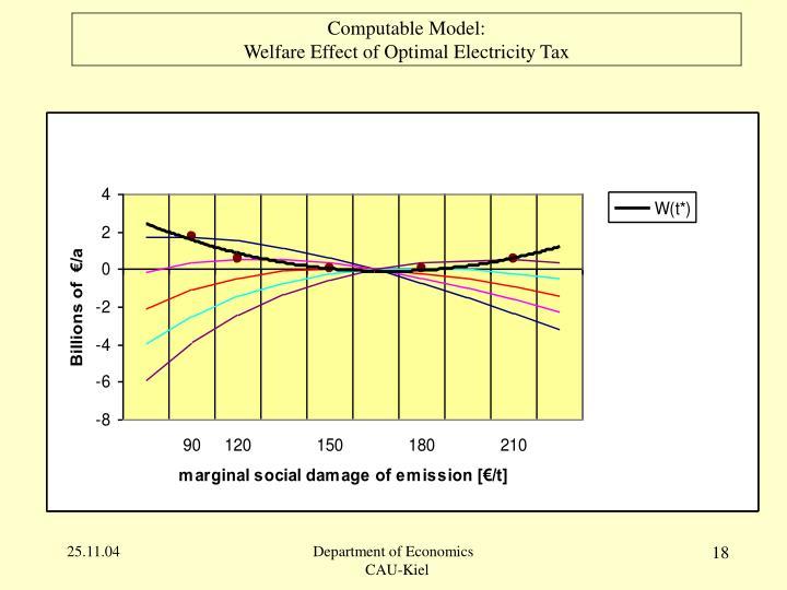 Computable Model: