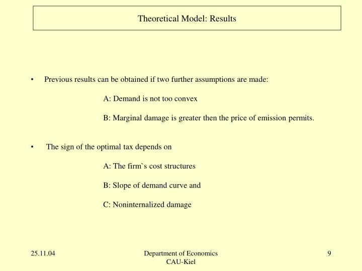 Theoretical Model: Results