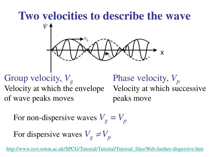 Two velocities to describe the wave