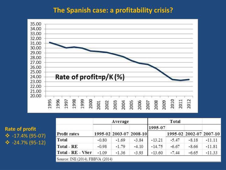 productivity profitability analysis and empirical The profitability of bean production in zambia by paul chimuka  samboko  21 empirical studies on profitability analyses.