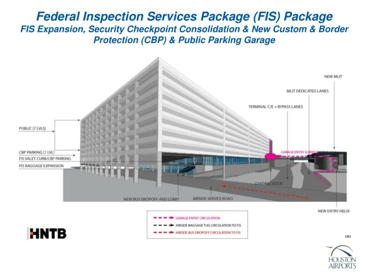 Federal Inspection Services