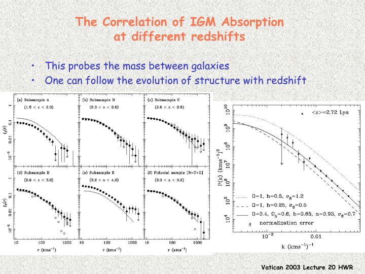 The Correlation of IGM Absorption