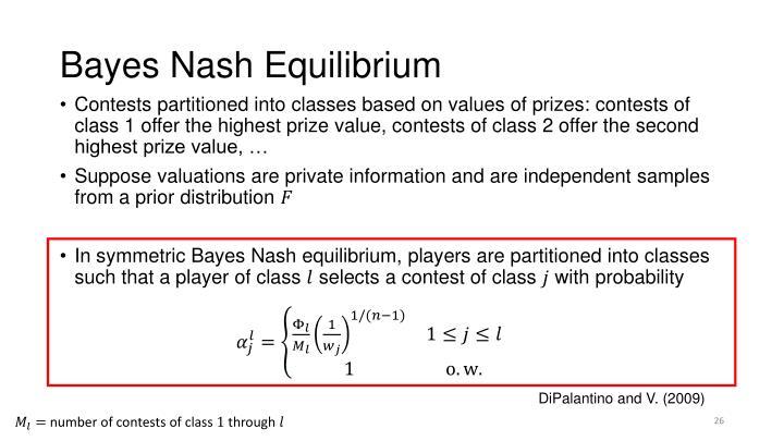 Bayes Nash Equilibrium
