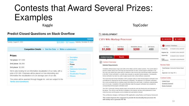 Contests that Award Several Prizes: Examples