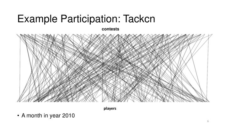 Example Participation: