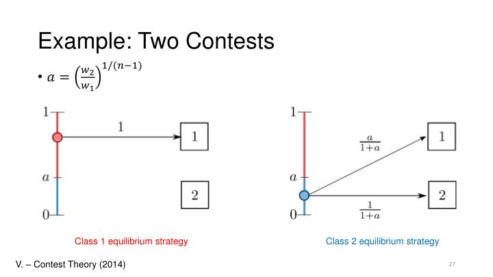Example: Two Contests