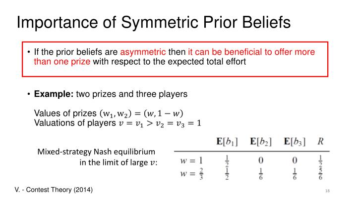 Importance of Symmetric Prior Beliefs