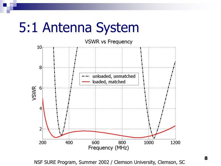 5:1 Antenna System
