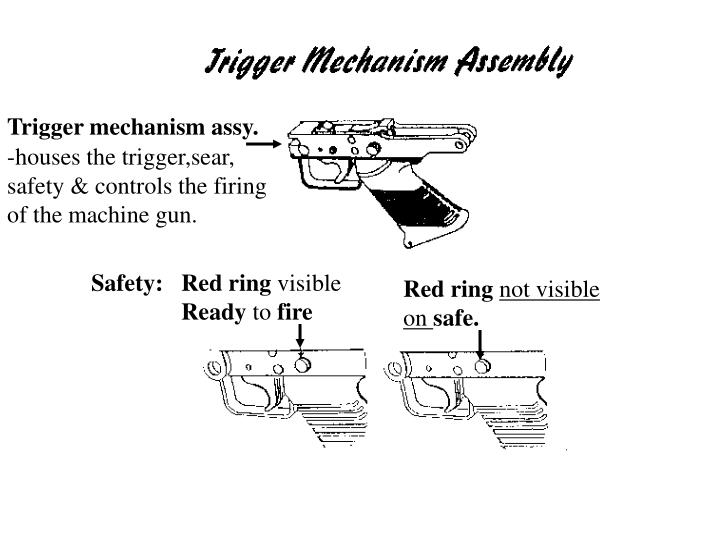 Trigger mechanism assy.