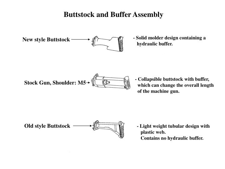 Buttstock and Buffer Assembly