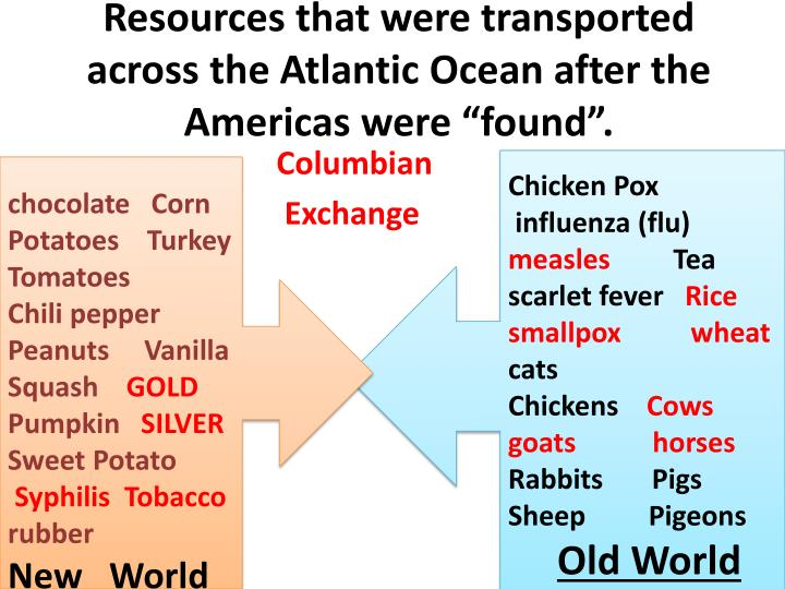 """Resources that were transported across the Atlantic Ocean after the Americas were """"found""""."""