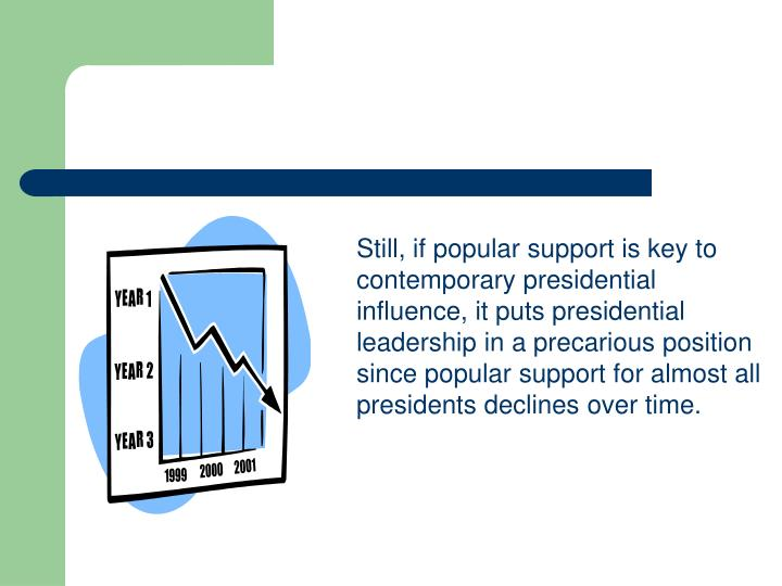 Still, if popular support is key to contemporary presidential influence, it puts presidential leadership in a precarious position since popular support for almost all presidents declines over time.