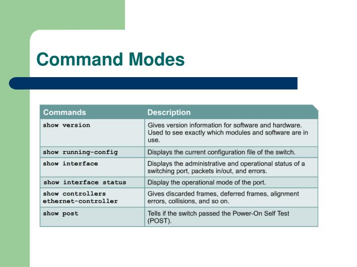 Command Modes