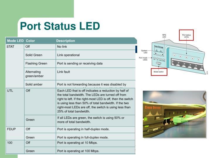 Port Status LED