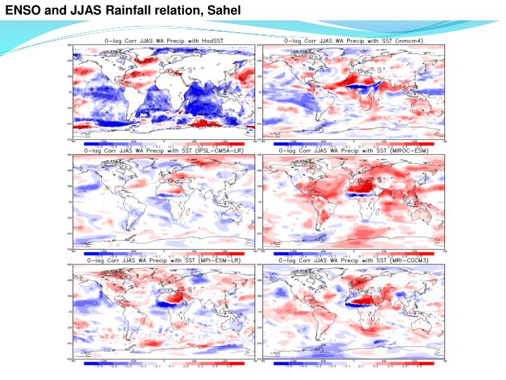 ENSO and JJAS Rainfall relation, Sahel