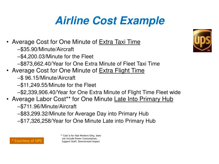 Airline Cost Example