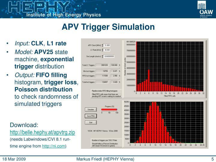 APV Trigger Simulation