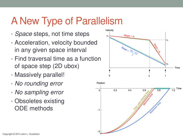 A New Type of Parallelism