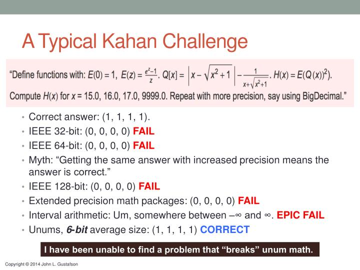 A Typical Kahan Challenge