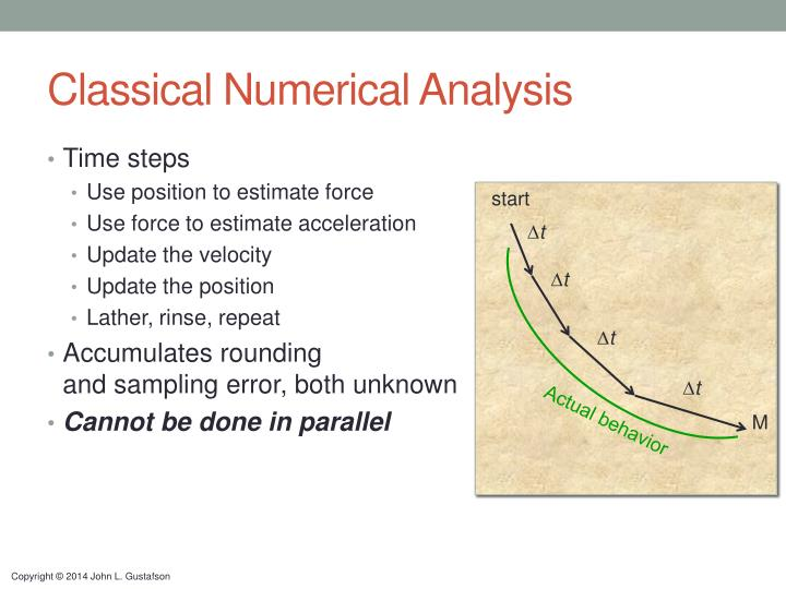 Classical Numerical Analysis