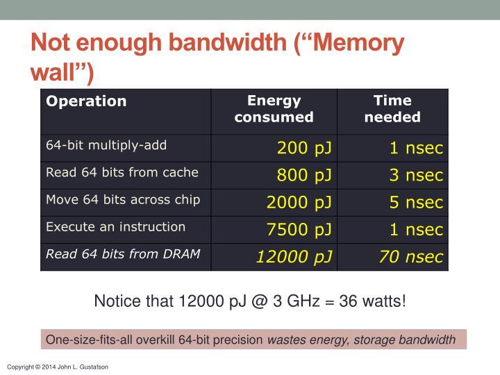 "Not enough bandwidth (""Memory wall"")"