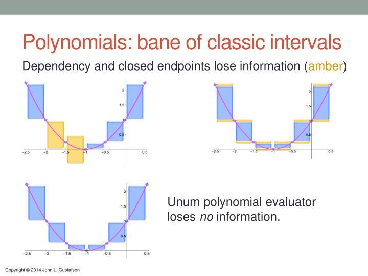 Polynomials: bane of classic intervals