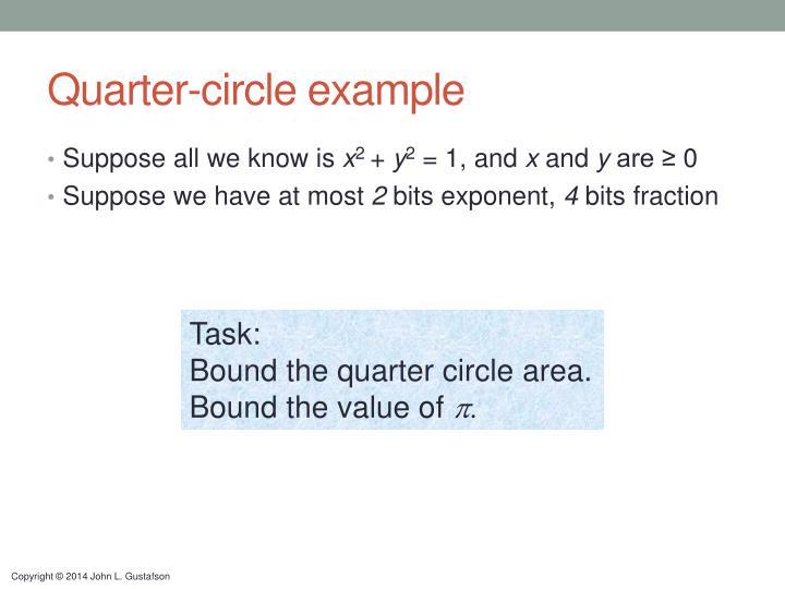 Quarter-circle example