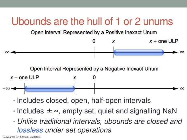 Ubounds