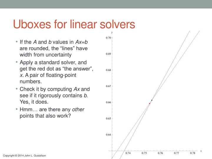 Uboxes for linear solvers