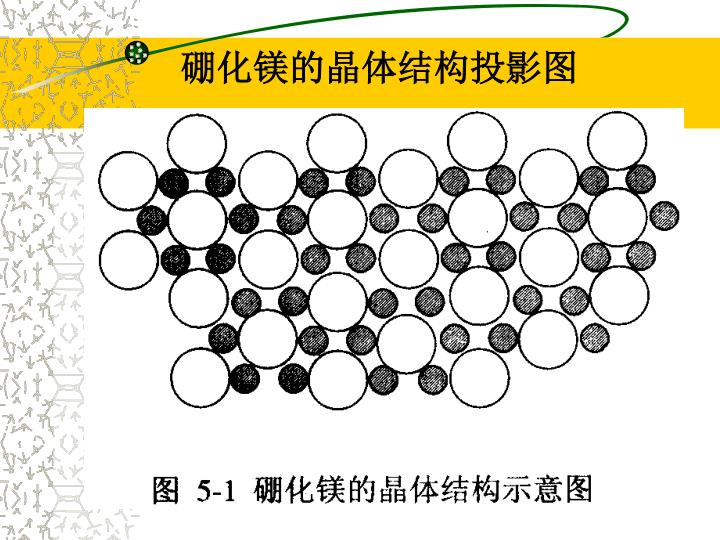 硼化镁的晶体结构投影图