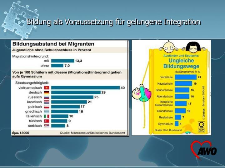 Bildung als Voraussetzung für gelungene Integration