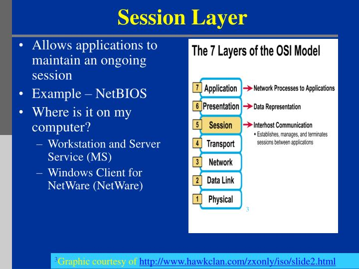 osi model layers with examples pdf