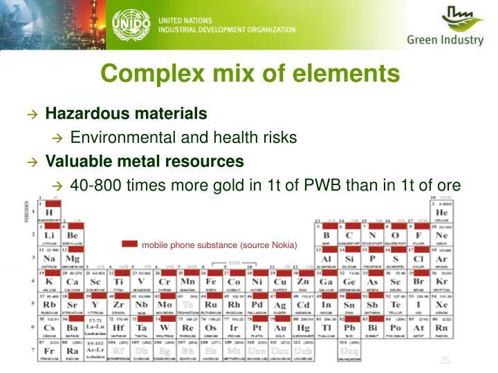 Complex mix of elements