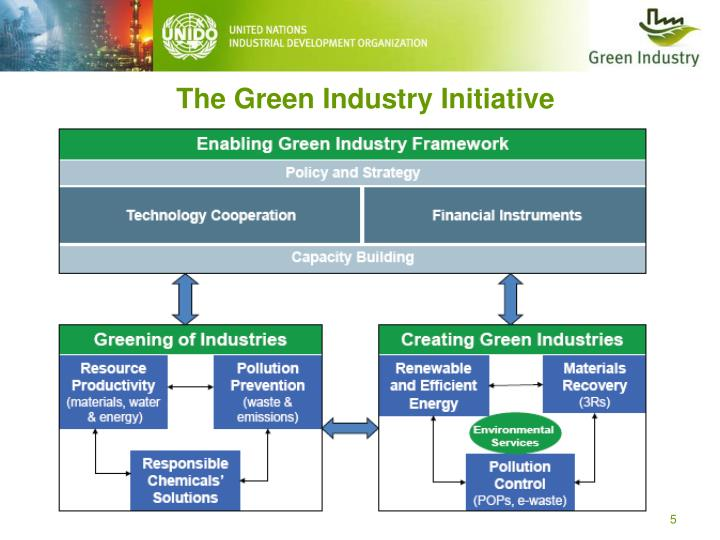 The Green Industry Initiative
