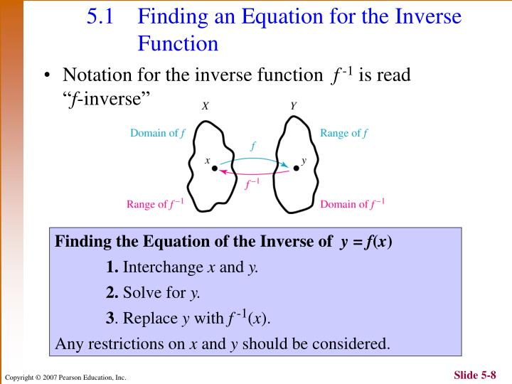 5.1 	Finding an Equation for the Inverse 	Function