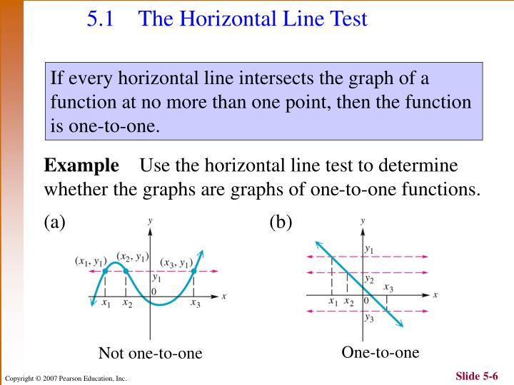 5.1 The Horizontal Line Test