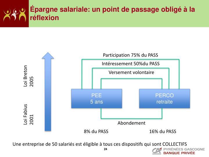 Épargne salariale: un point de passage obligé à la réflexion