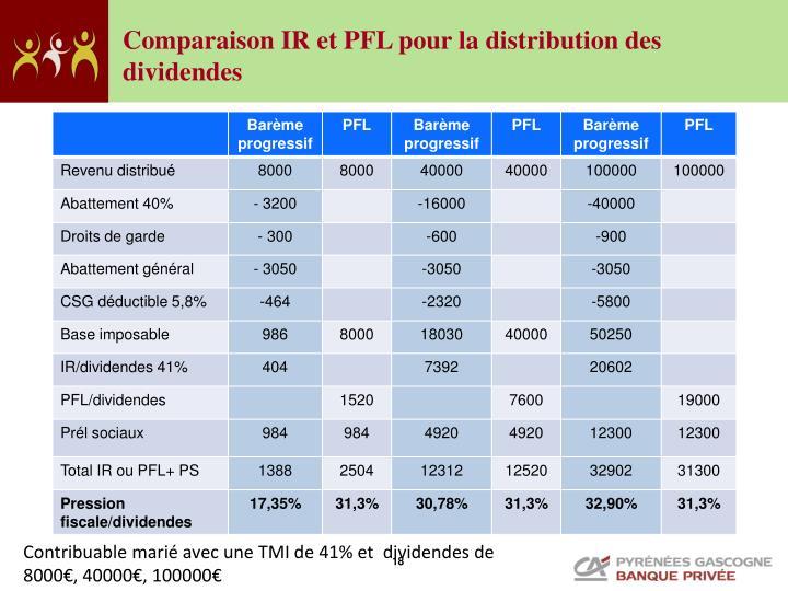 Comparaison IR et PFL pour la distribution des dividendes