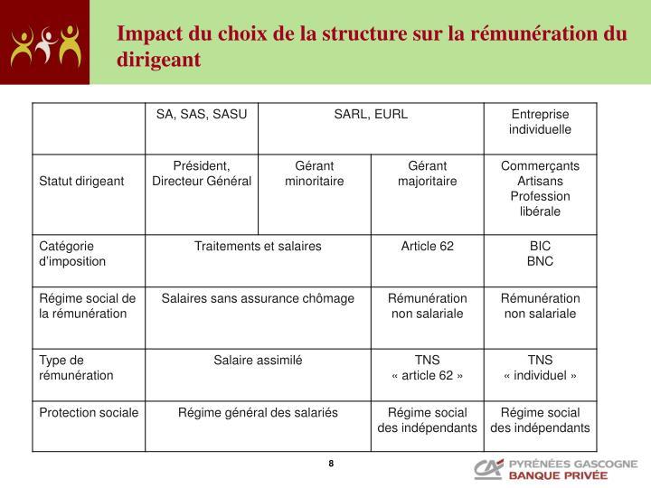 Impact du choix de la structure sur la rémunération du dirigeant