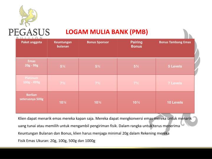 LOGAM MULIA BANK (PMB)